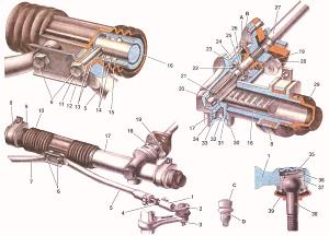 Рулевая рейка ВАЗ