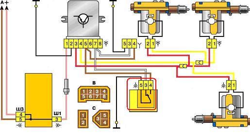 Схема центрального замка ВАЗ