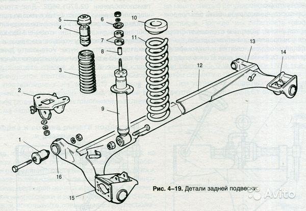 Строение задней балки ВАЗ 2110