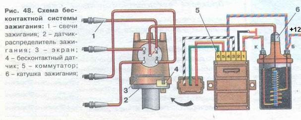 Схема зажигания ВАЗ 2108