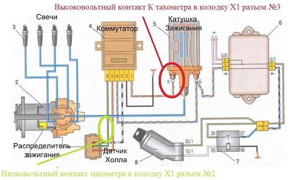 Схема работы БСЗ