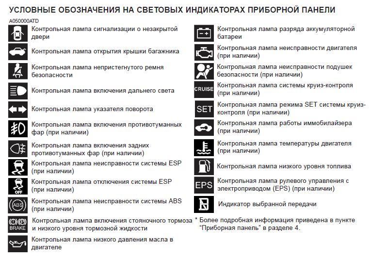 Расшифровка символов