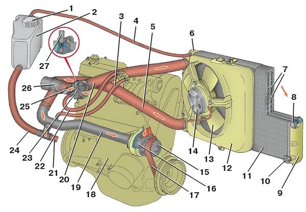Схема система охлаждения ваз 2107 инжектор