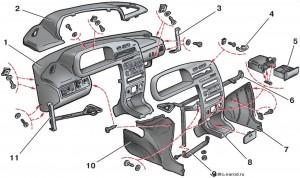 Схема приборки